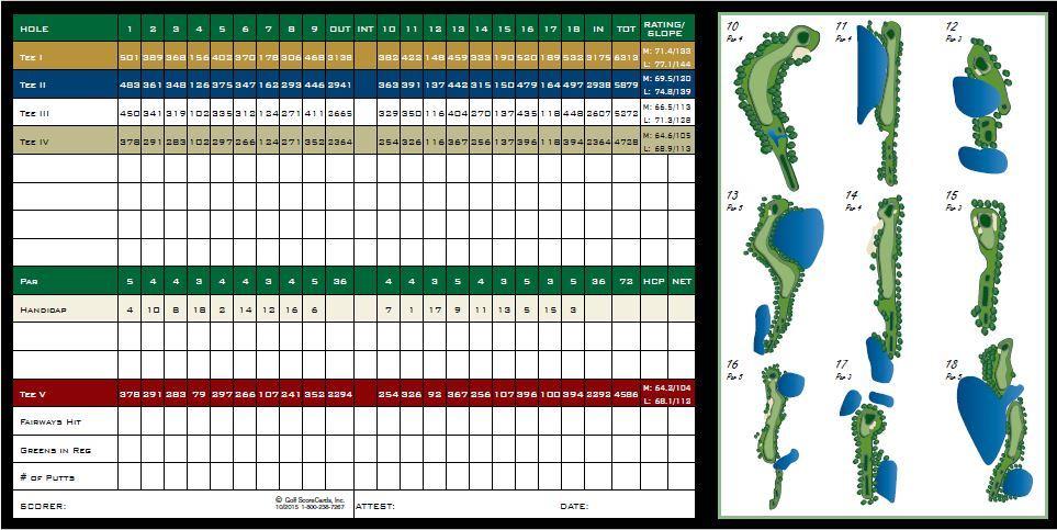 Scorecard Palm Beach Gardens Fl Official Website